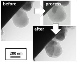 酸素・加熱雰囲気におけるスズ微粒子の酸化過程
